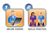 Online Course Steps